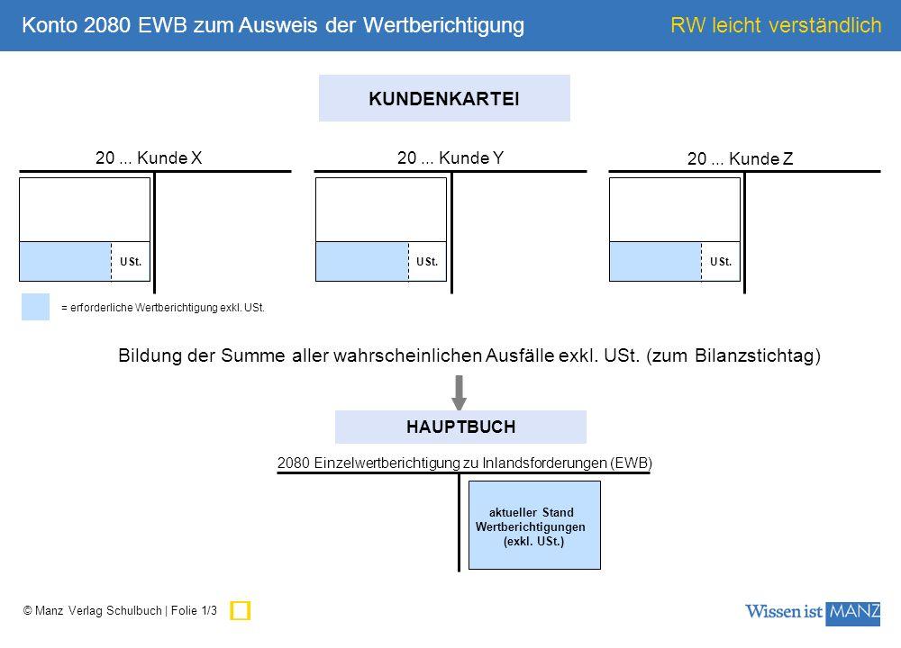 ü Konto 2080 EWB zum Ausweis der Wertberichtigung KUNDENKARTEI