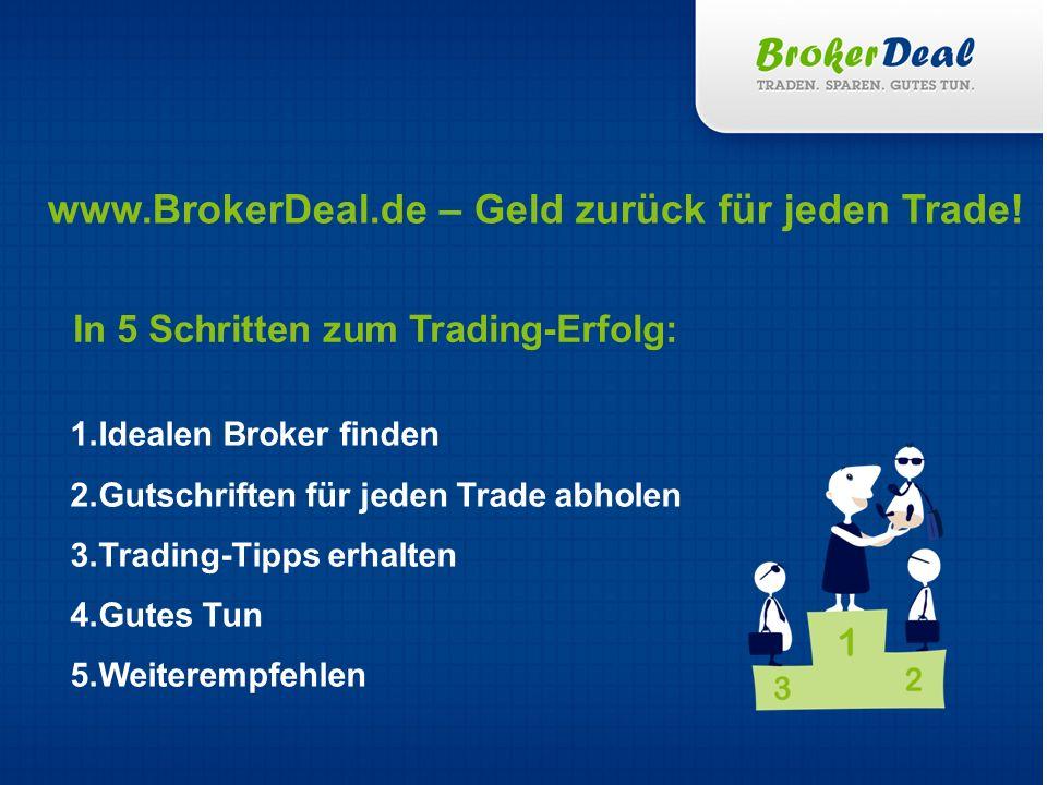 www.BrokerDeal.de – Geld zurück für jeden Trade!