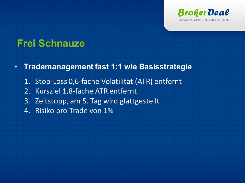 Frei Schnauze Stop-Loss 0,6-fache Volatilität (ATR) entfernt
