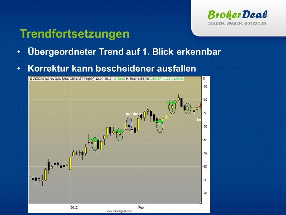 Trendfortsetzungen Übergeordneter Trend auf 1. Blick erkennbar