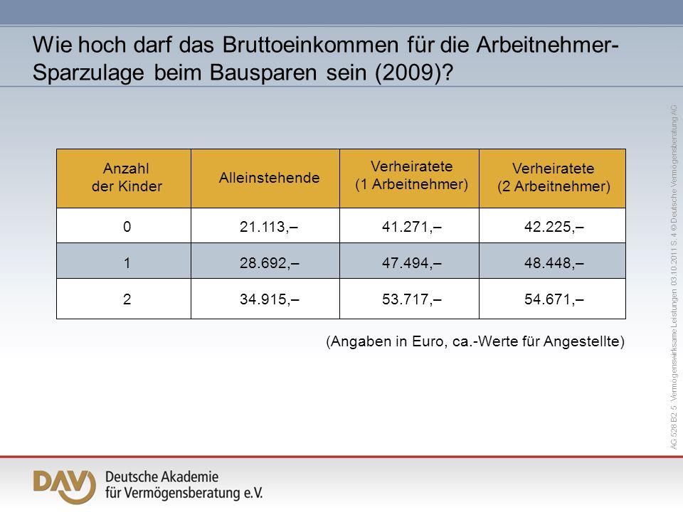Wie hoch darf das Bruttoeinkommen für die Arbeitnehmer-Sparzulage beim Bausparen sein (2009)