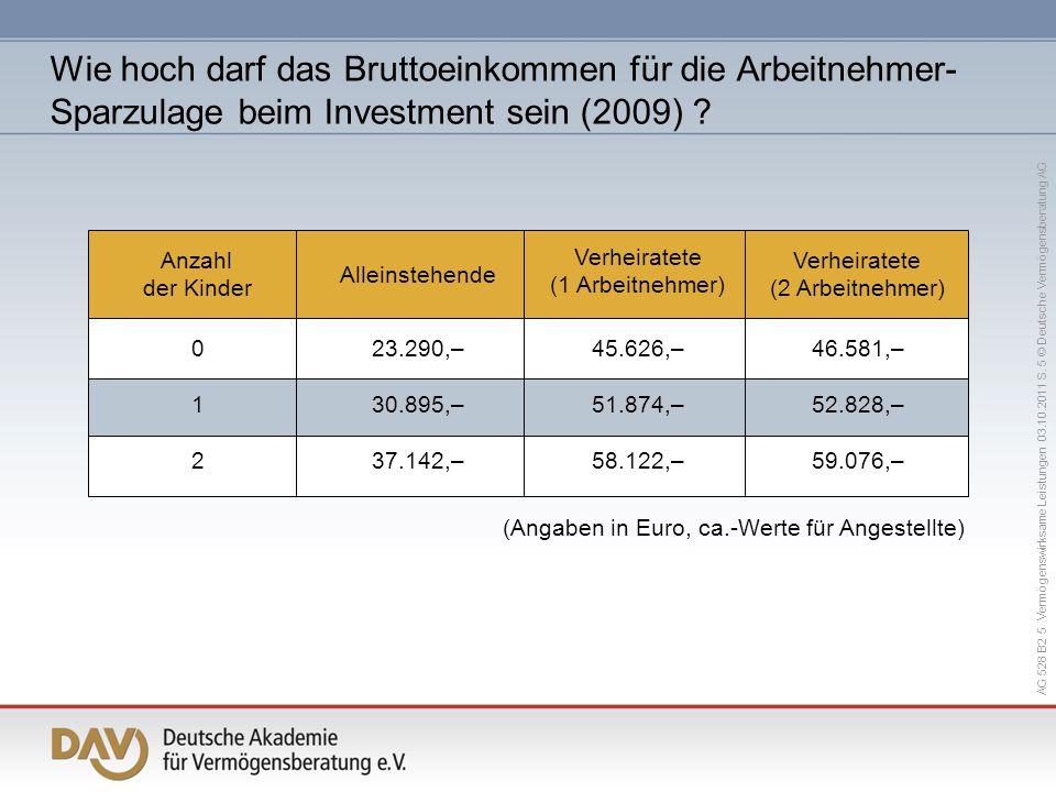 Wie hoch darf das Bruttoeinkommen für die Arbeitnehmer-Sparzulage beim Investment sein (2009)