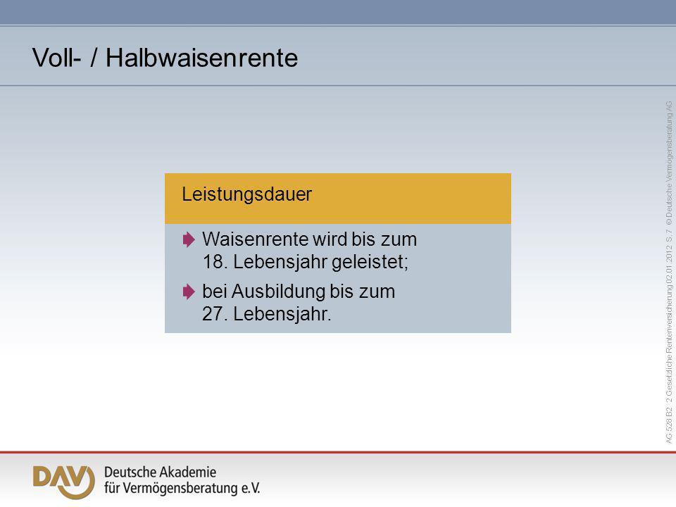 Voll- / Halbwaisenrente