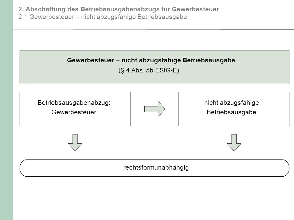 2. Abschaffung des Betriebsausgabenabzugs für Gewerbesteuer 2
