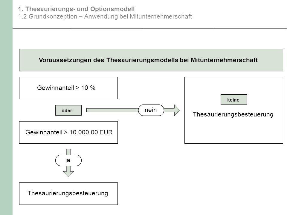 Voraussetzungen des Thesaurierungsmodells bei Mitunternehmerschaft