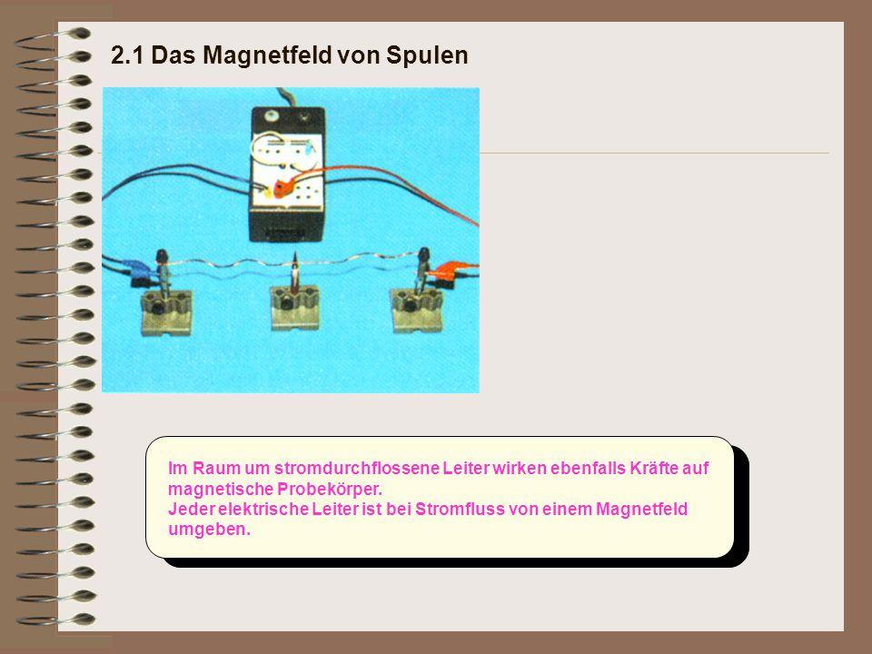2.1 Das Magnetfeld von Spulen