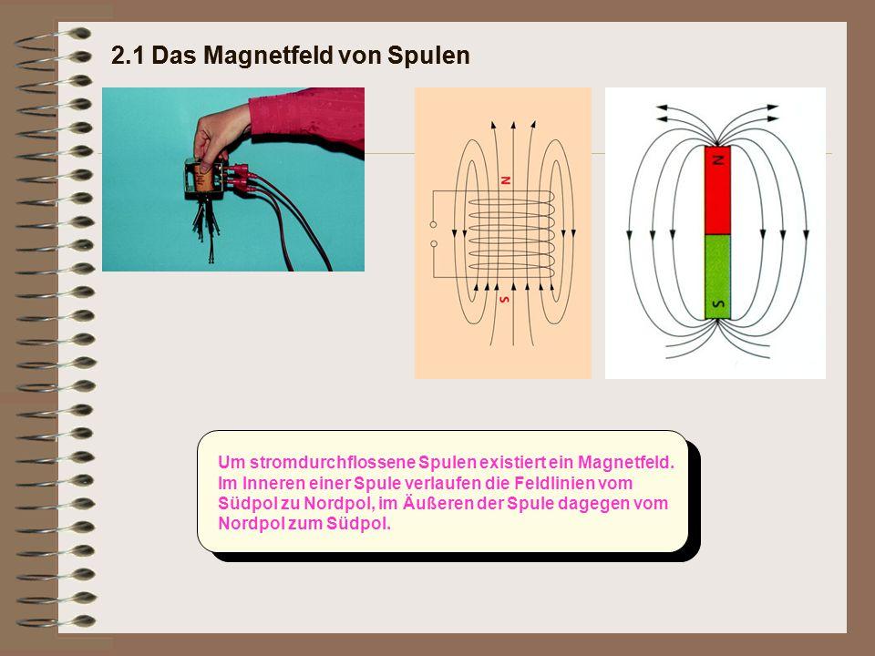 2.1 Das Magnetfeld von Spulen 2.1 Das Magnetfeld von Spulen