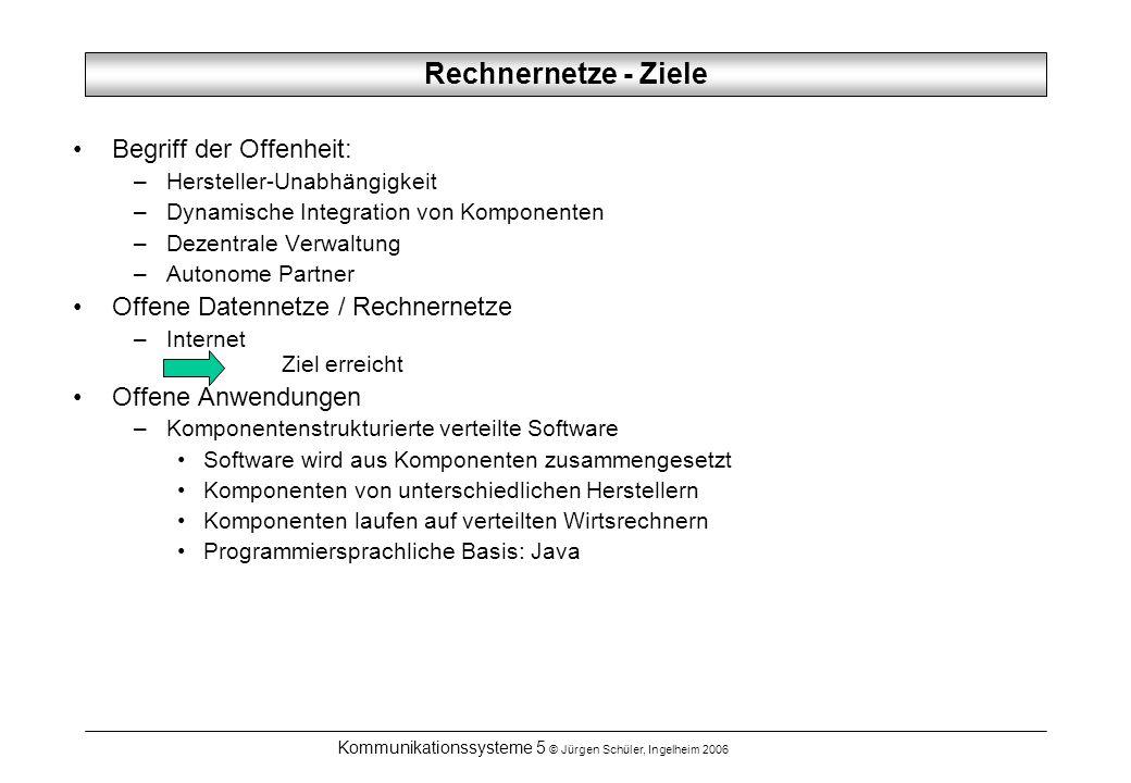 Kommunikationssysteme 5 © Jürgen Schüler, Ingelheim 2006