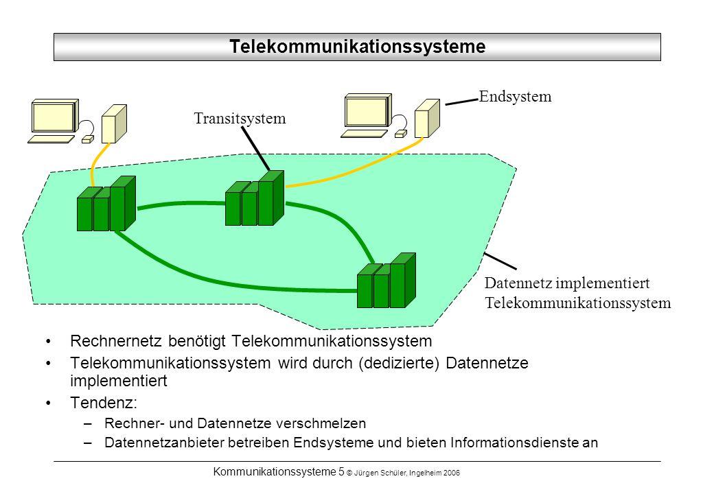 Telekommunikationssysteme