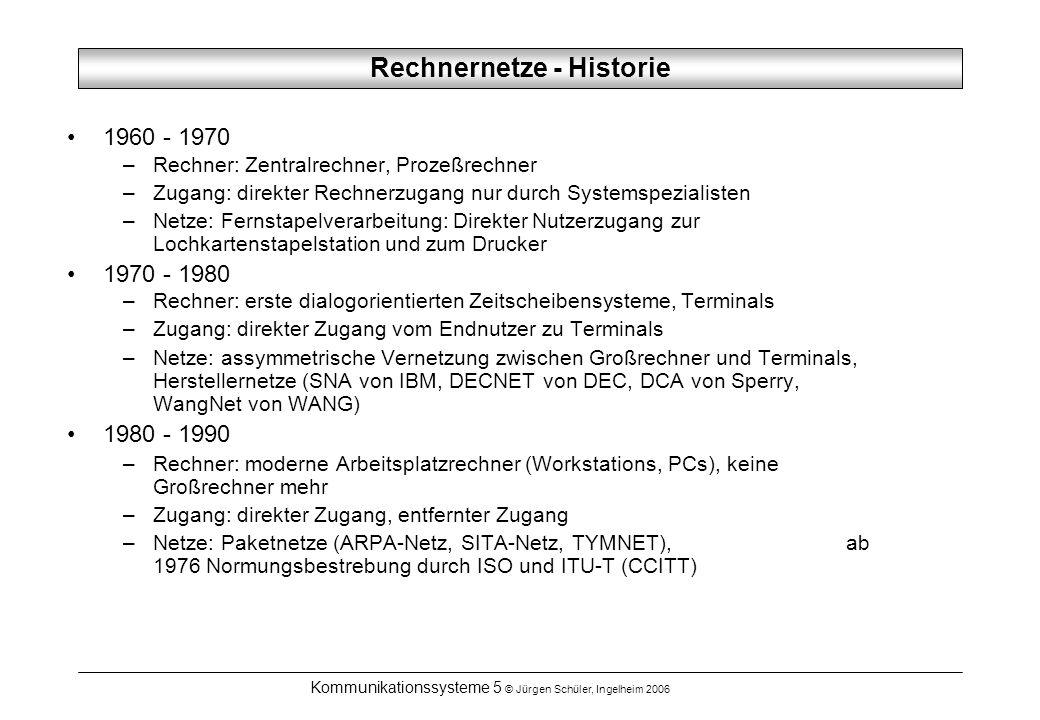 Rechnernetze - Historie