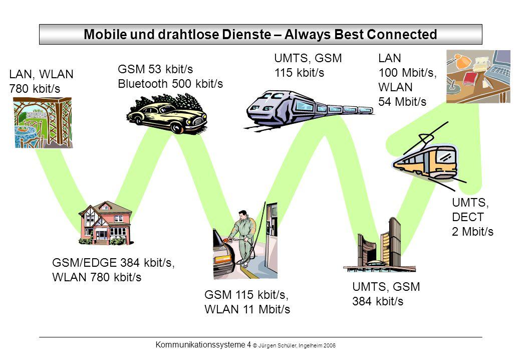 Mobile und drahtlose Dienste – Always Best Connected