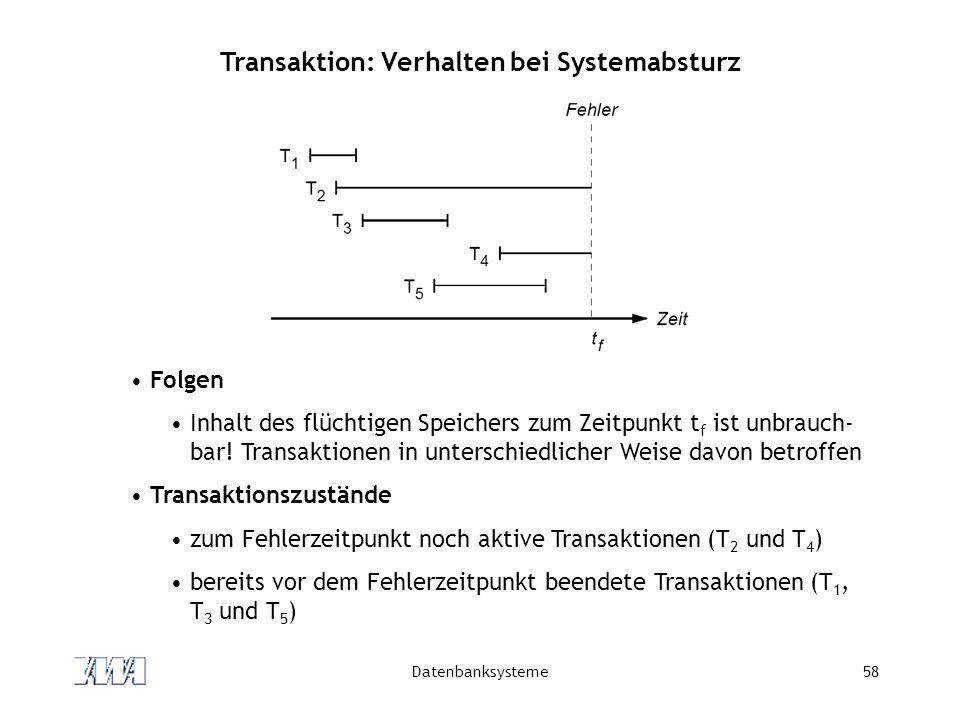 Transaktion: Verhalten bei Systemabsturz