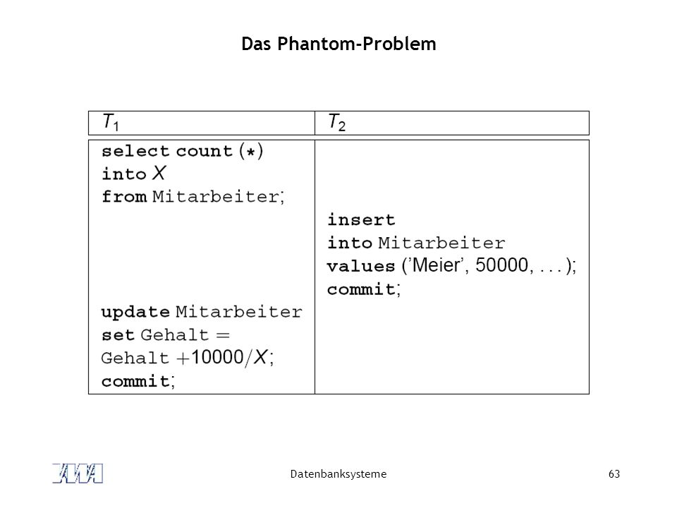 Das Phantom-Problem Datenbanksysteme