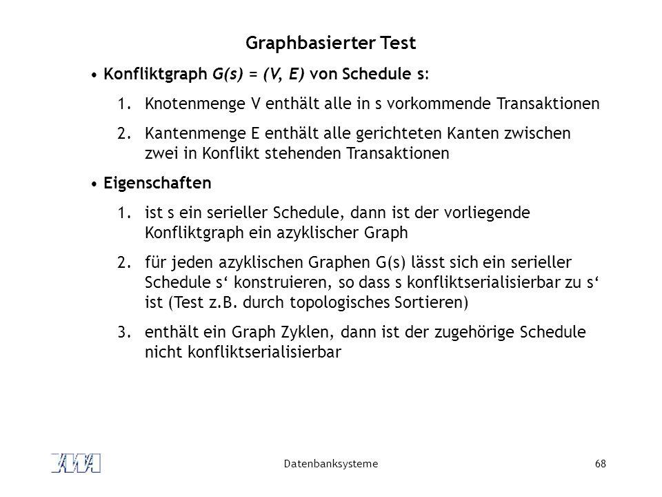 Graphbasierter Test Konfliktgraph G(s) = (V, E) von Schedule s: