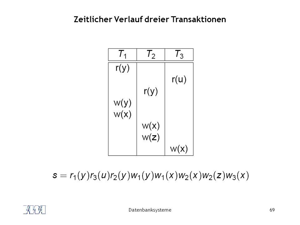 Zeitlicher Verlauf dreier Transaktionen