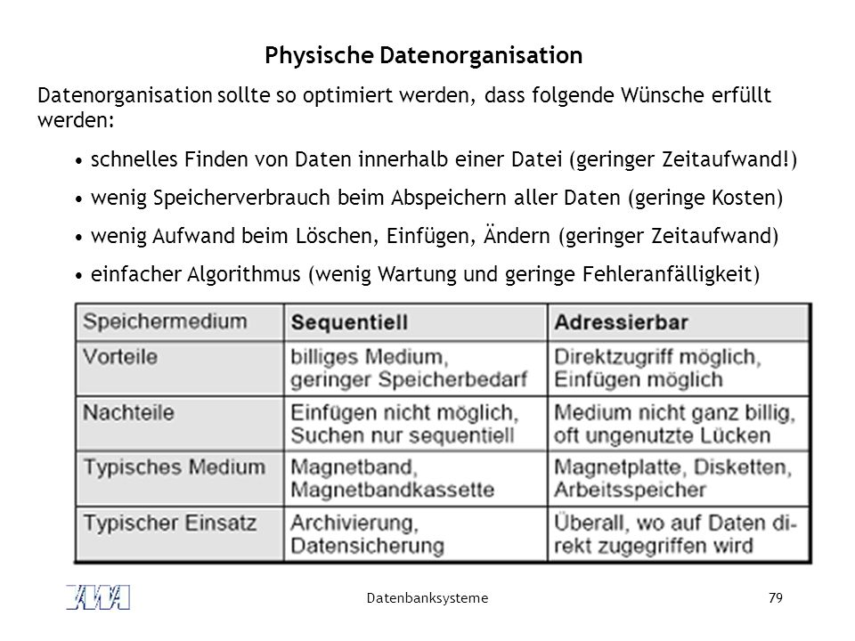 Physische Datenorganisation