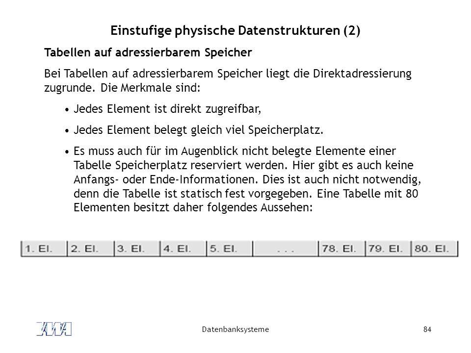 Einstufige physische Datenstrukturen (2)