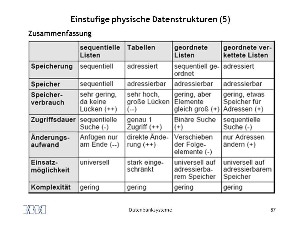 Einstufige physische Datenstrukturen (5)
