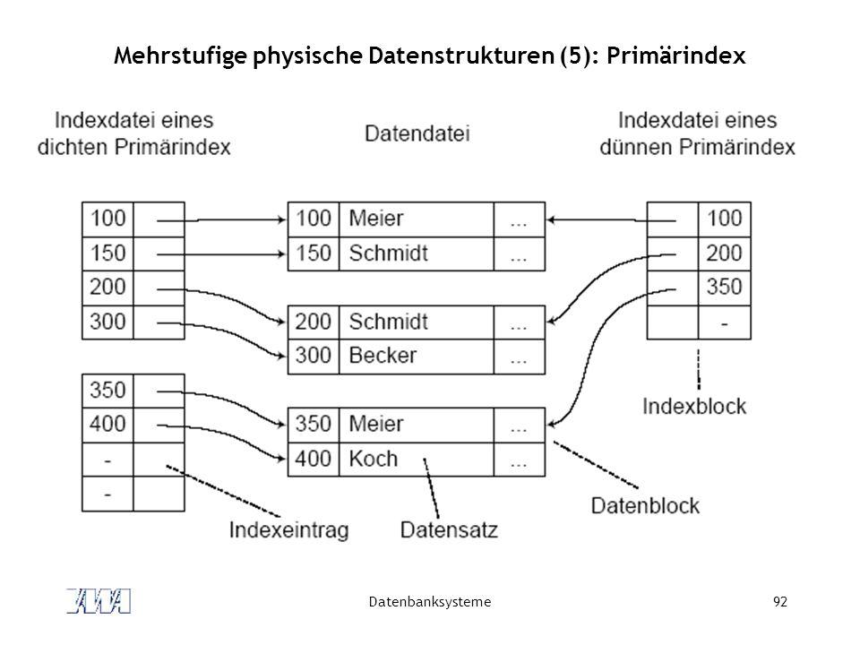 Mehrstufige physische Datenstrukturen (5): Primärindex