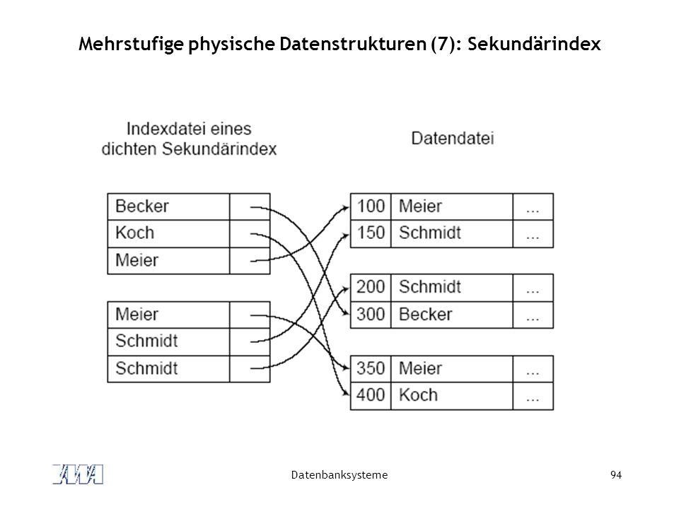 Mehrstufige physische Datenstrukturen (7): Sekundärindex