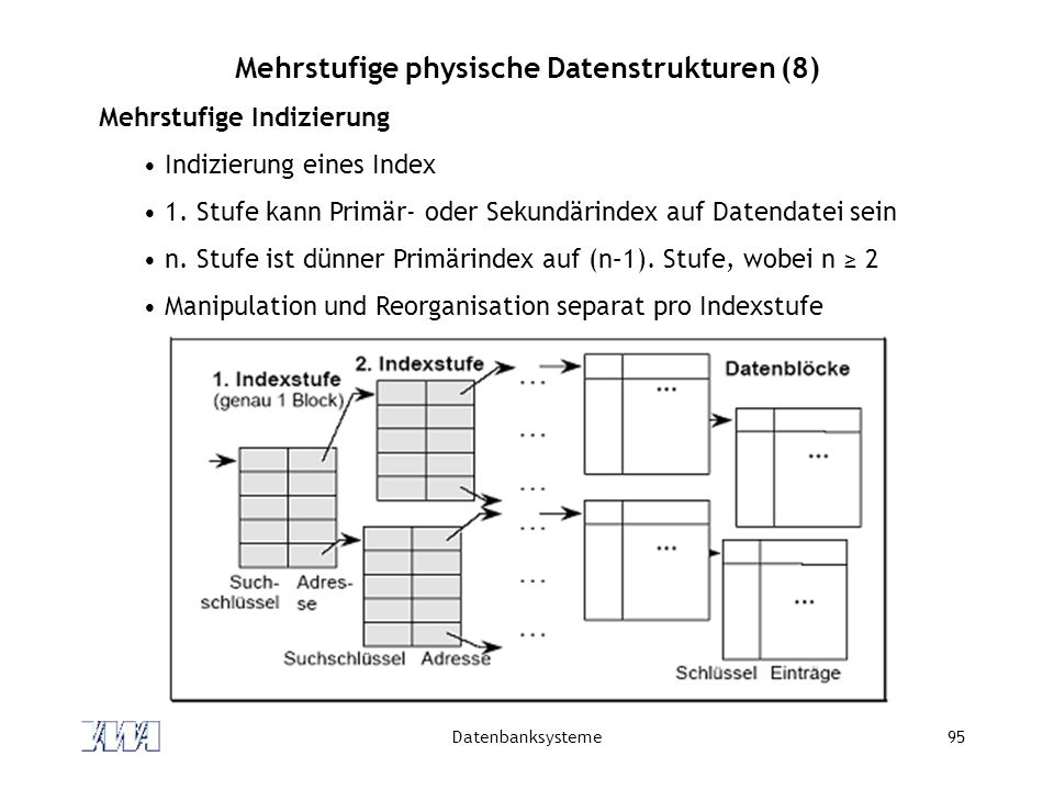 Mehrstufige physische Datenstrukturen (8)