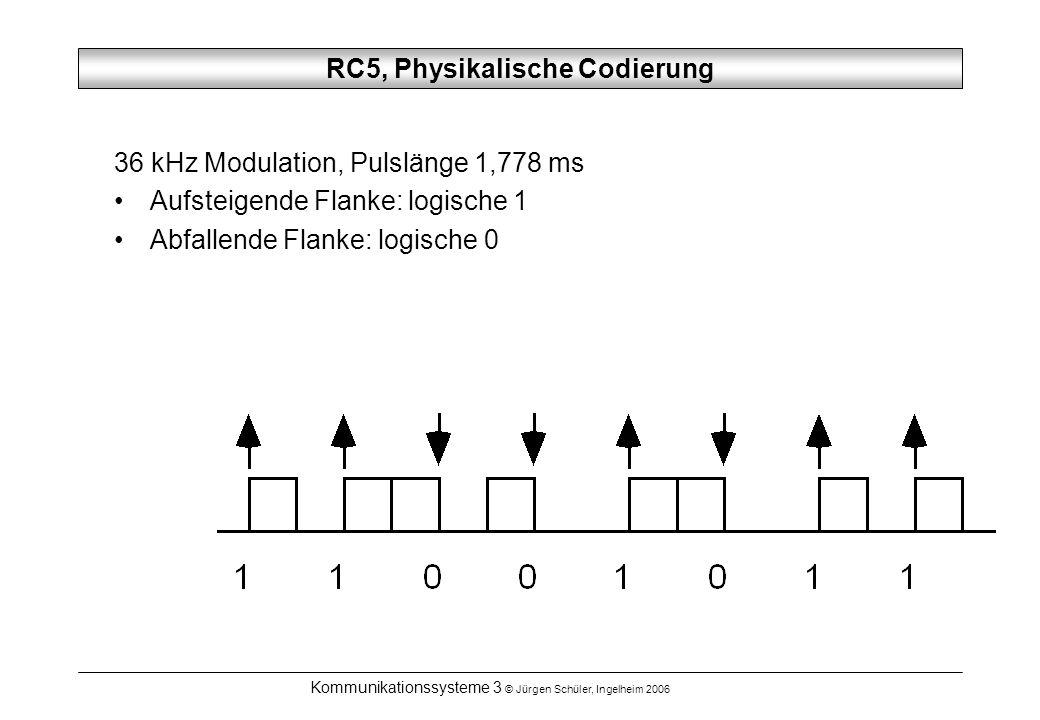 RC5, Physikalische Codierung