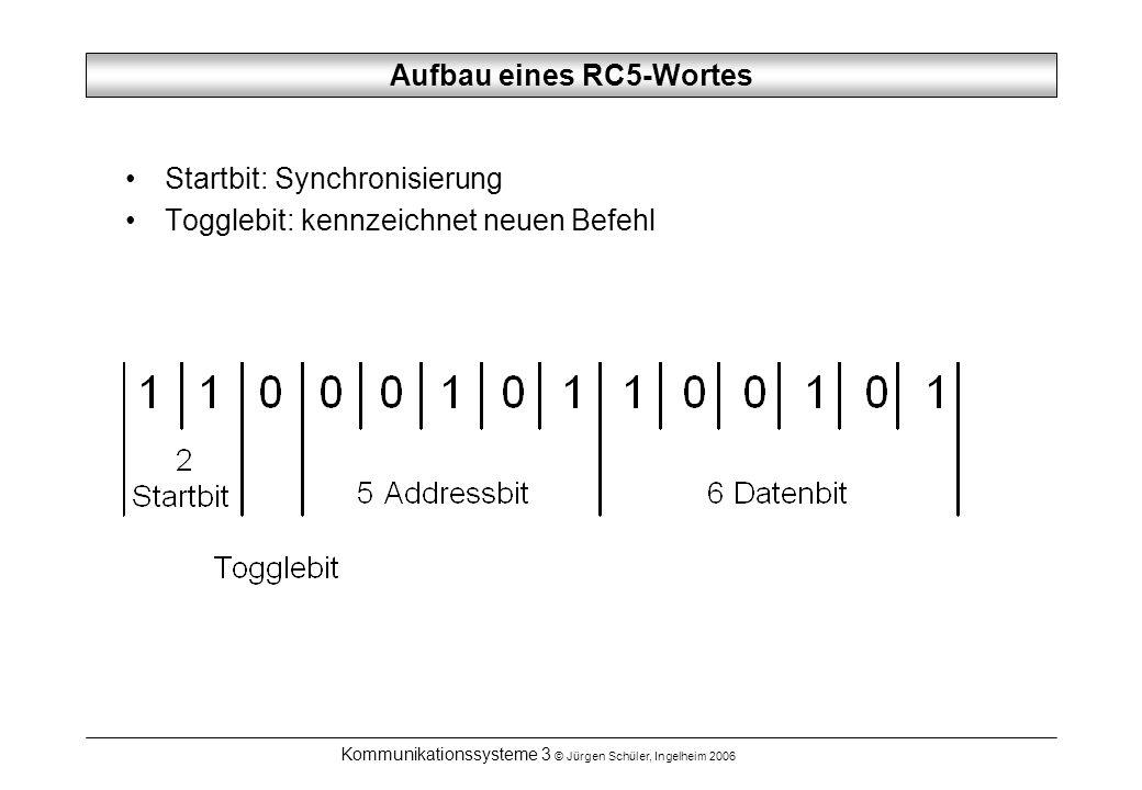 Aufbau eines RC5-Wortes