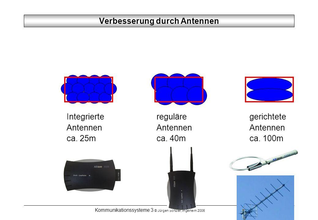 Verbesserung durch Antennen