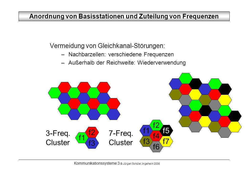 Anordnung von Basisstationen und Zuteilung von Frequenzen