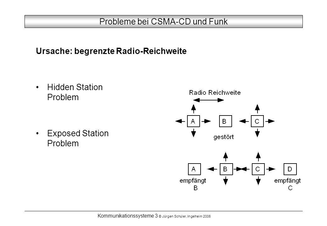 Probleme bei CSMA-CD und Funk
