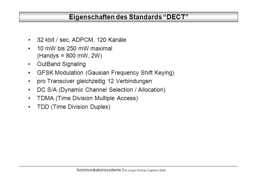 Eigenschaften des Standards DECT