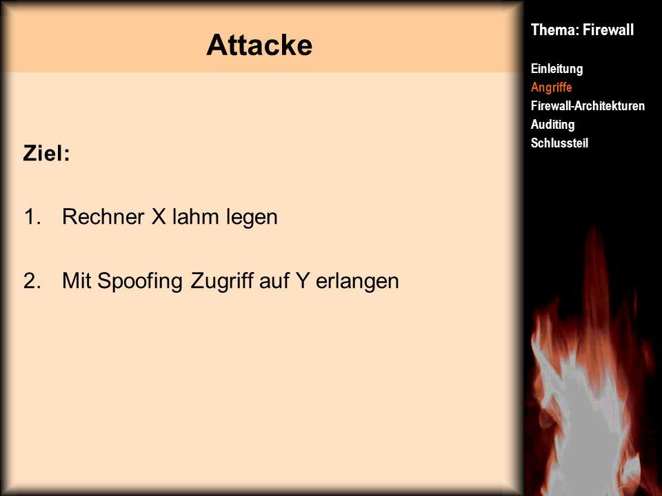 Attacke Ziel: Rechner X lahm legen Mit Spoofing Zugriff auf Y erlangen