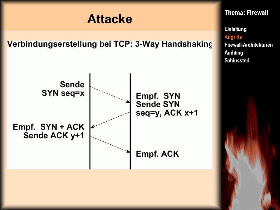 Attacke Thema: Firewall Einleitung Angriffe Firewall-Architekturen