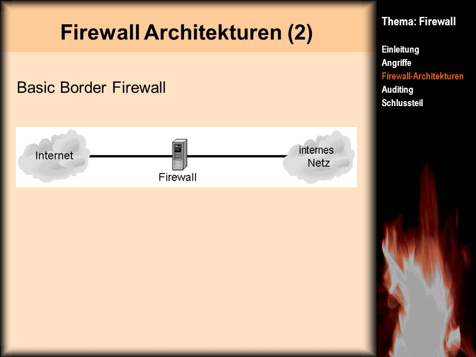 Firewall Architekturen (2)