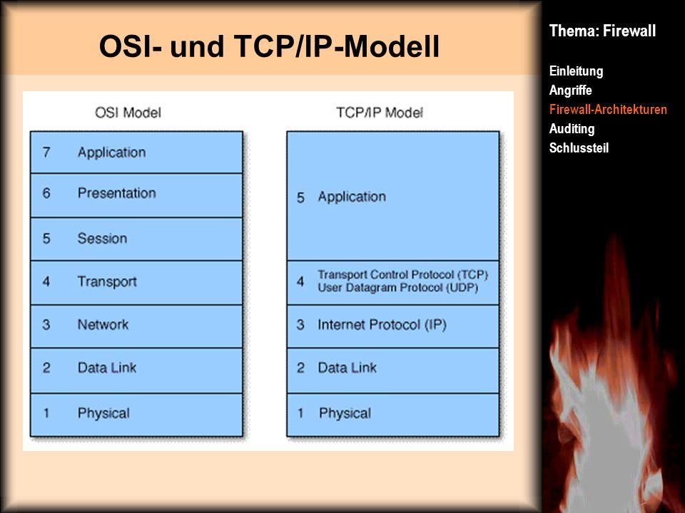 OSI- und TCP/IP-Modell