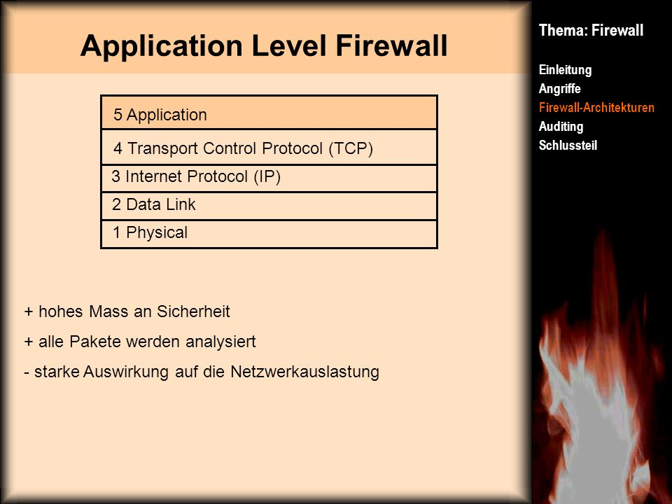 Application Level Firewall