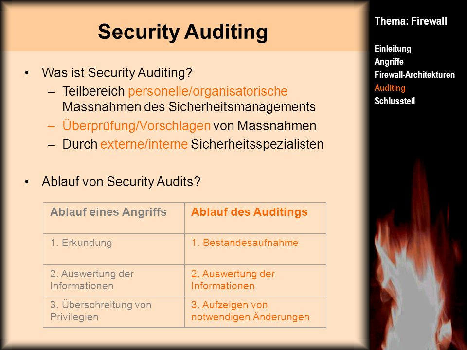 Security Auditing Was ist Security Auditing