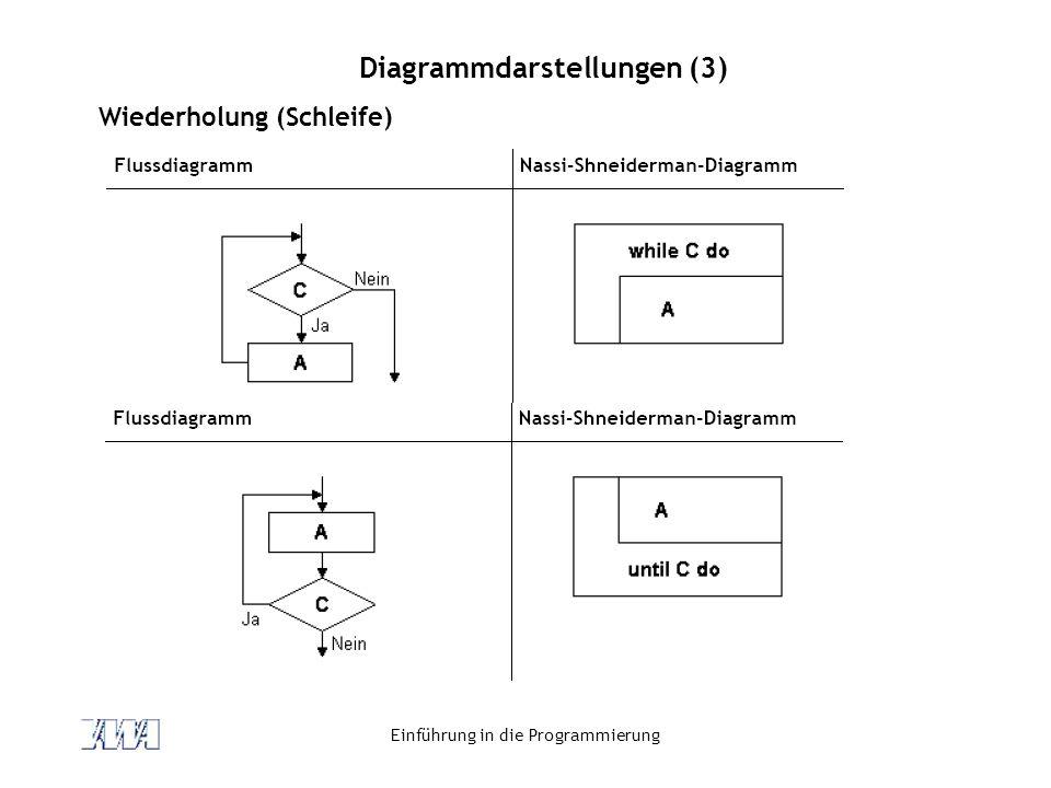 Diagrammdarstellungen (3)