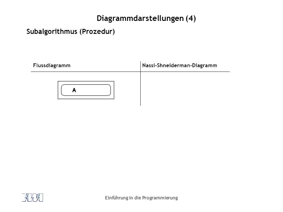 Diagrammdarstellungen (4)
