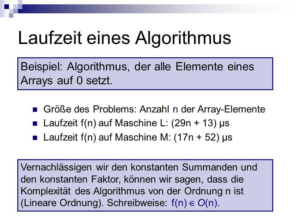 Laufzeit eines Algorithmus