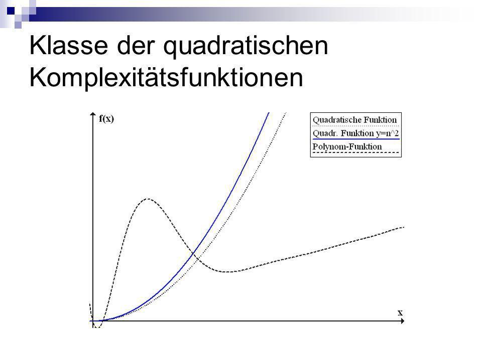 Klasse der quadratischen Komplexitätsfunktionen