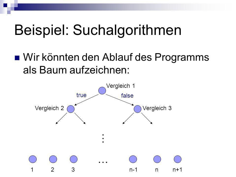 Beispiel: Suchalgorithmen