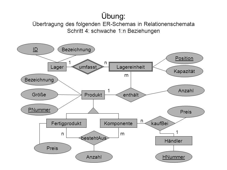 Übung: Übertragung des folgenden ER-Schemas in Relationenschemata Schritt 4: schwache 1:n Beziehungen