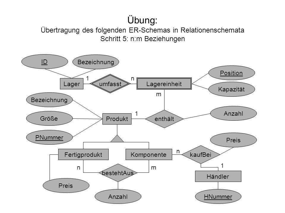 Übung: Übertragung des folgenden ER-Schemas in Relationenschemata Schritt 5: n:m Beziehungen