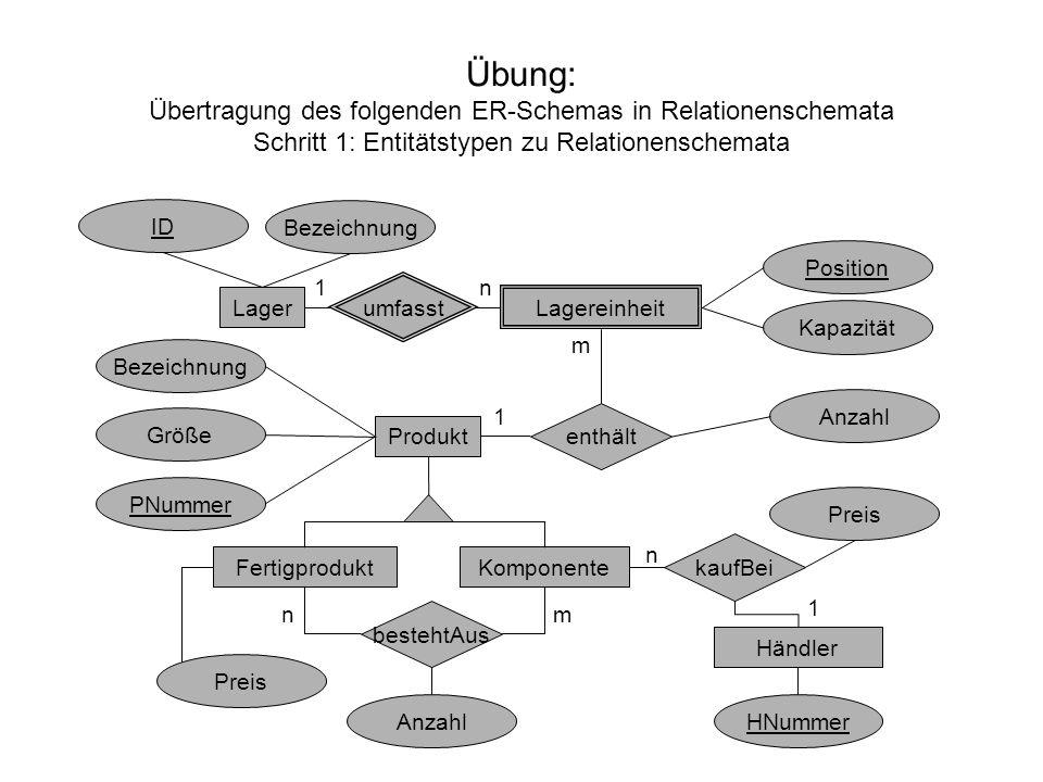 Übung: Übertragung des folgenden ER-Schemas in Relationenschemata Schritt 1: Entitätstypen zu Relationenschemata