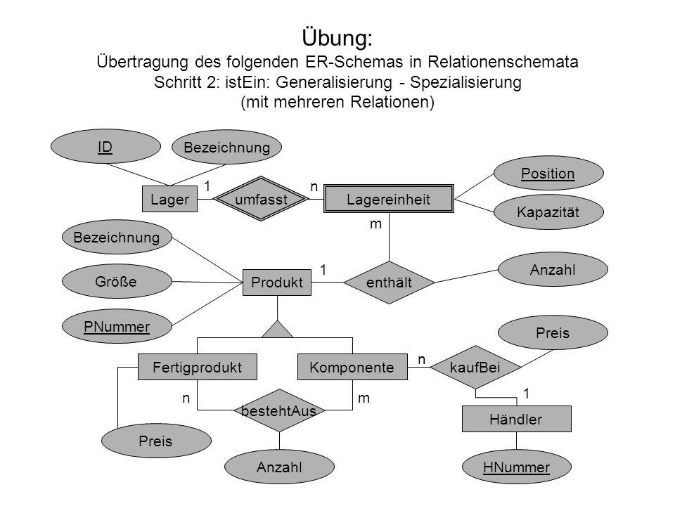 Übung: Übertragung des folgenden ER-Schemas in Relationenschemata Schritt 2: istEin: Generalisierung - Spezialisierung (mit mehreren Relationen)