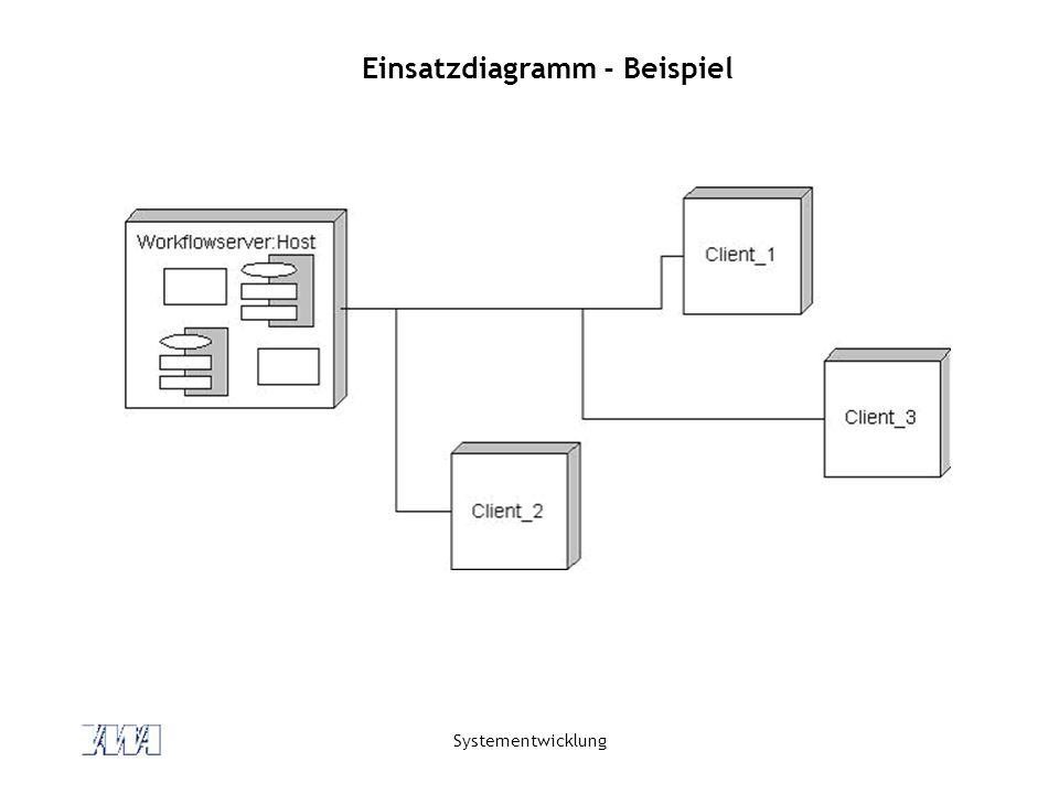 Einsatzdiagramm - Beispiel