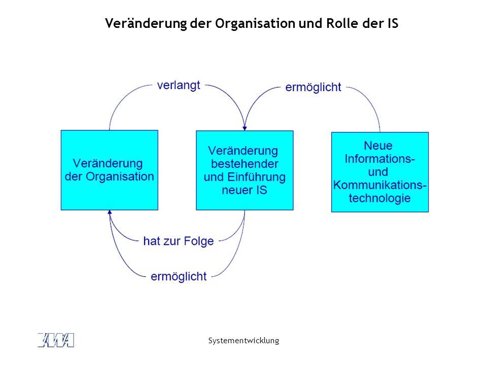 Veränderung der Organisation und Rolle der IS