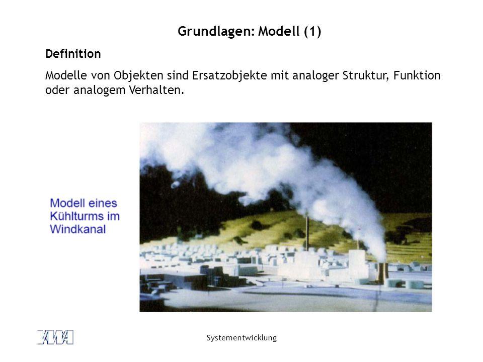 Grundlagen: Modell (1) Definition