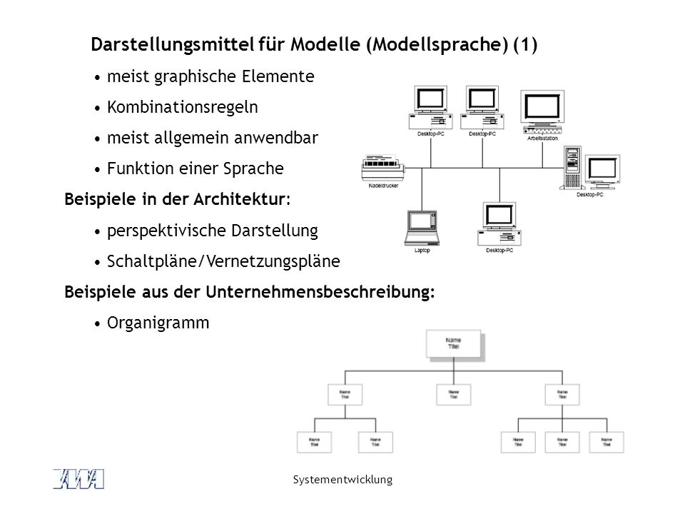 Darstellungsmittel für Modelle (Modellsprache) (1)